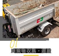 廃棄物収集・運搬